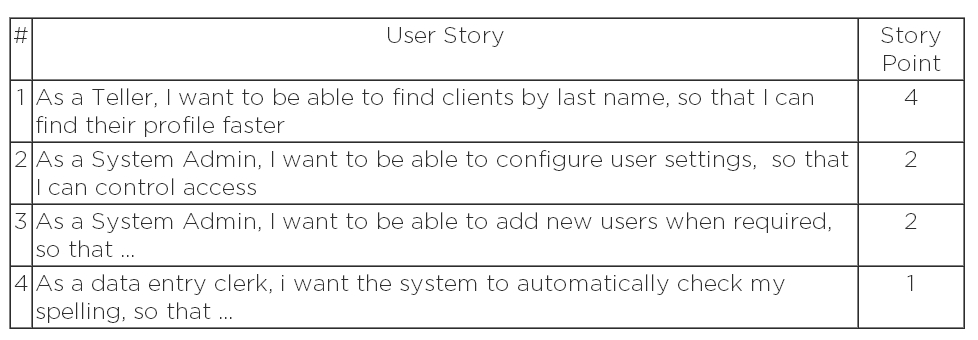 example_user_story
